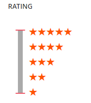 Rating Slider