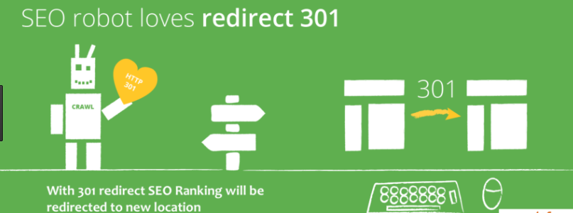 influences of 301 redirect