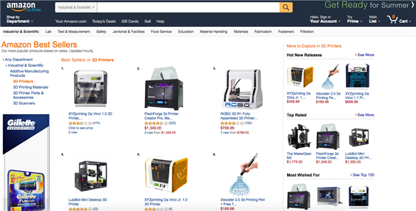 Product Recommendation: How Amazon Succeeds With It – Mageplaza