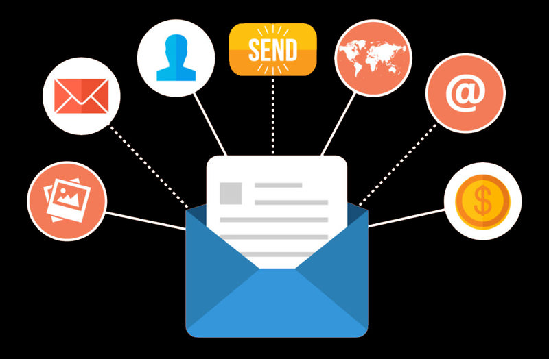 What is Email Remarketing