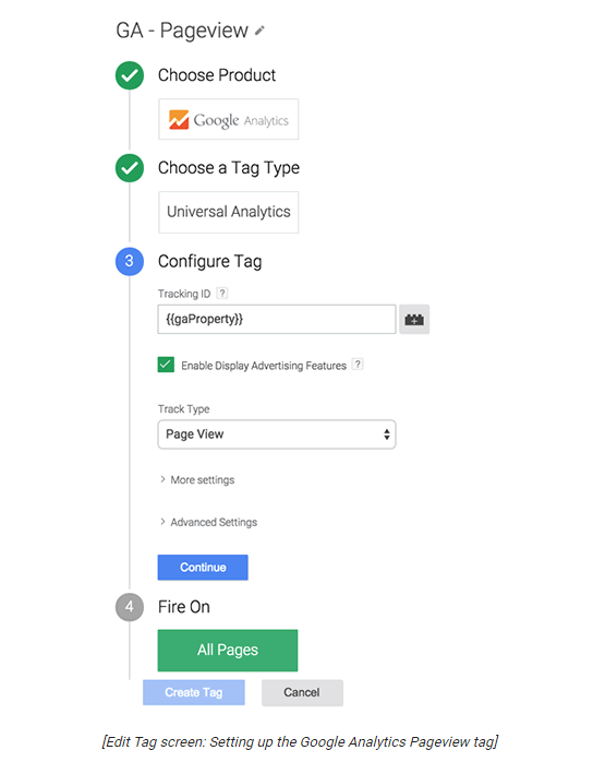 Process of Google Analytics Universal