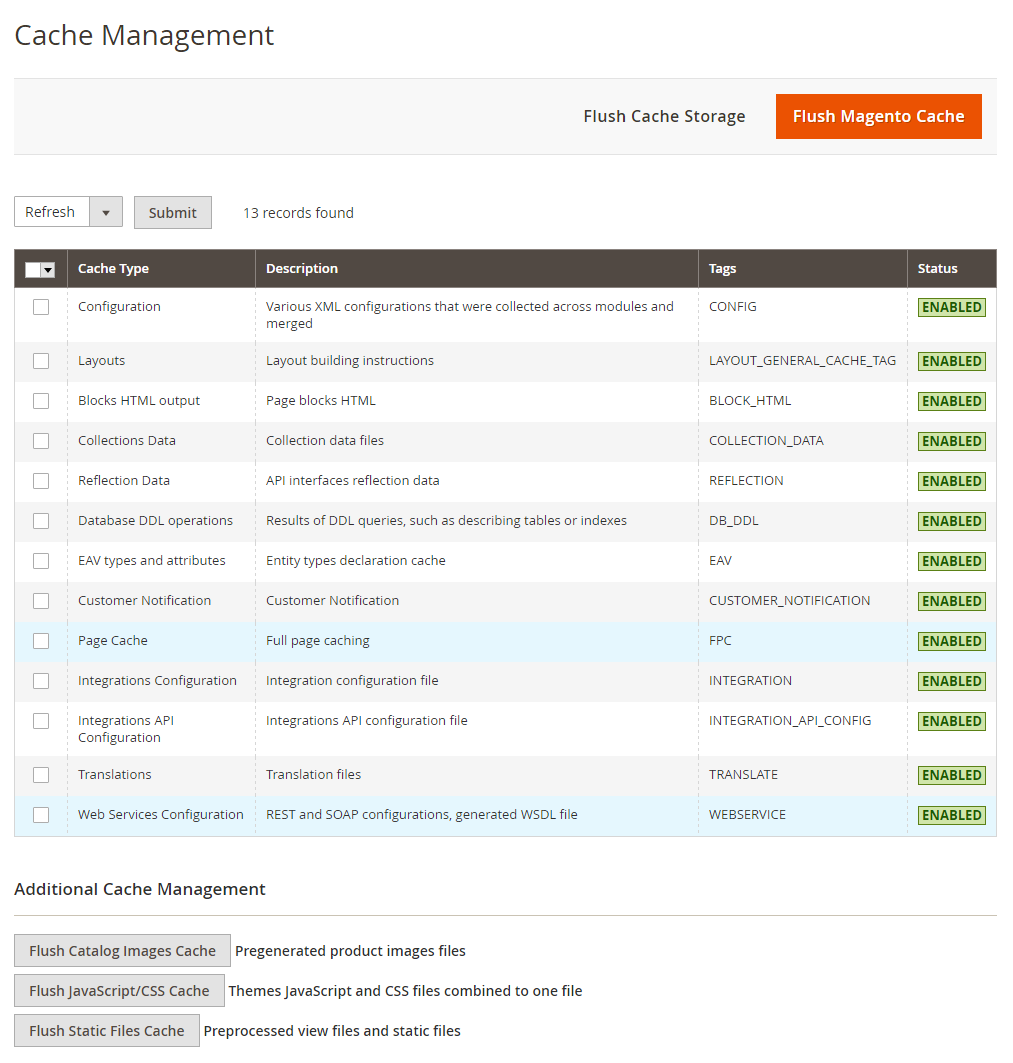 Magento 2 Performance - Cache Management