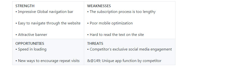 internal and external factors affecting web startups swot7