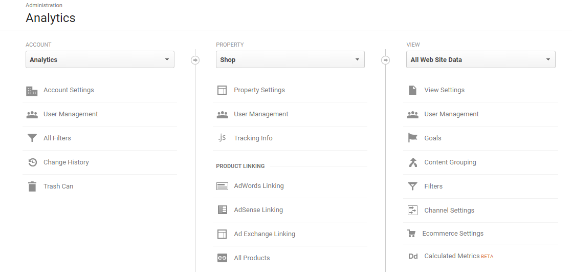 Google Analytics Enable Ecommerce Tracking
