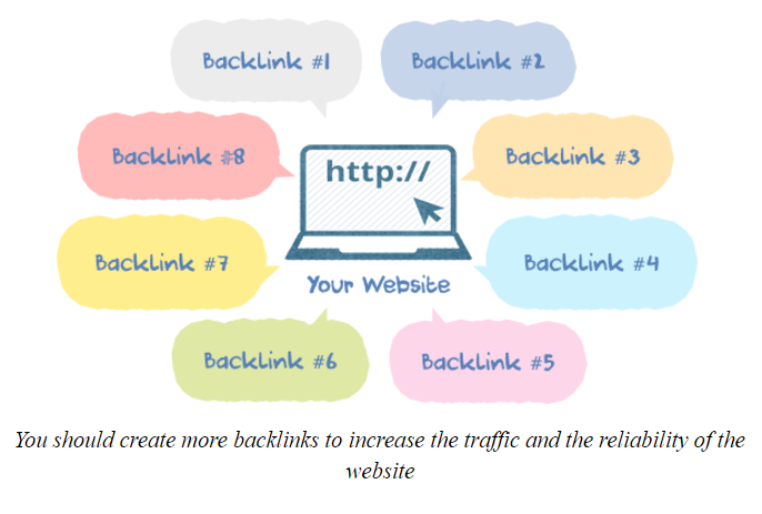 why are backlinks important?