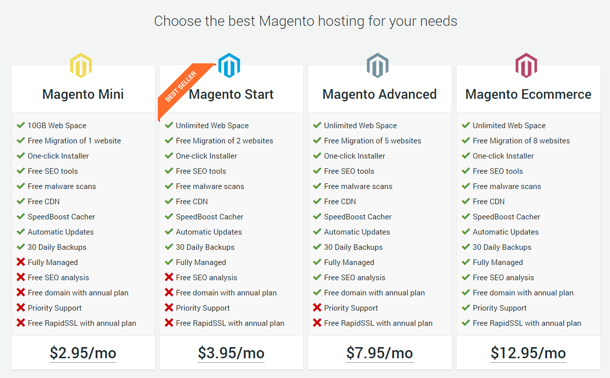 Magento 2 hosting Pricing table