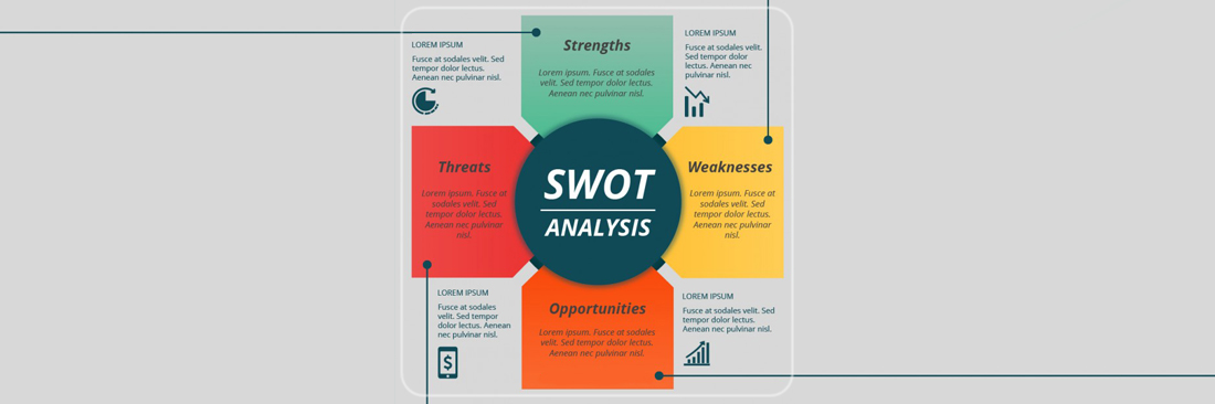 What is SWOT Analysis: Template & Examples for business