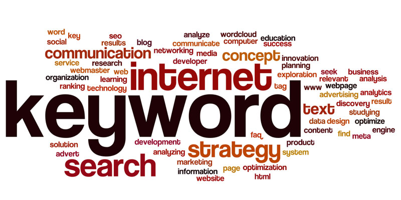 Mageplaza SEO keywords