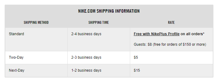 A number of Nike shipping methods